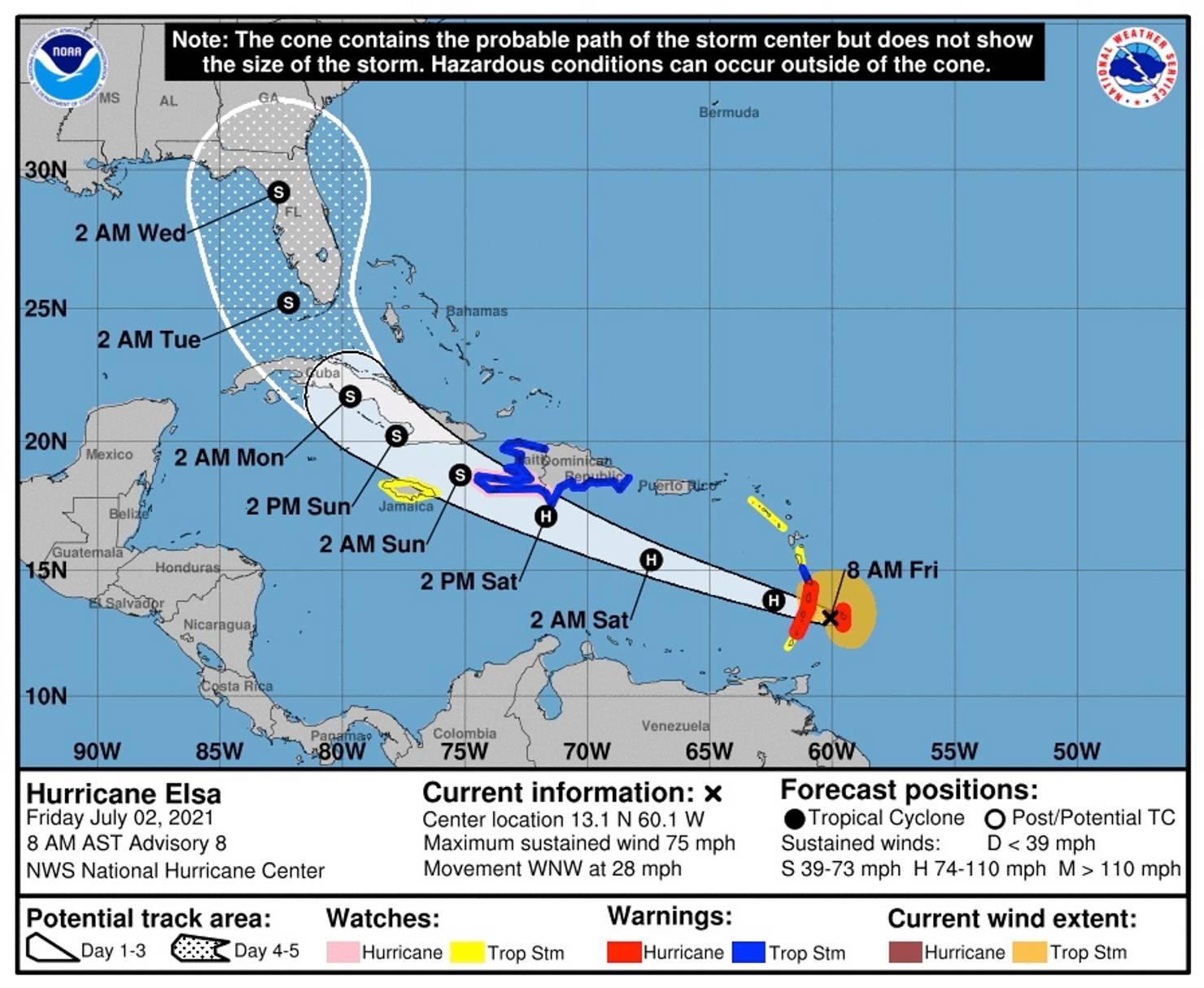 Hurricane Elsa forecast July 2 2021